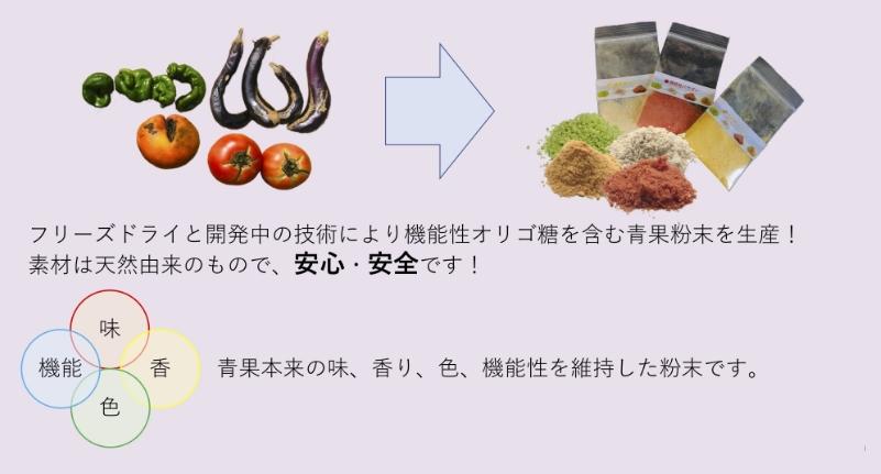規格外野菜を用いた機能性パウダーの開発・販売
