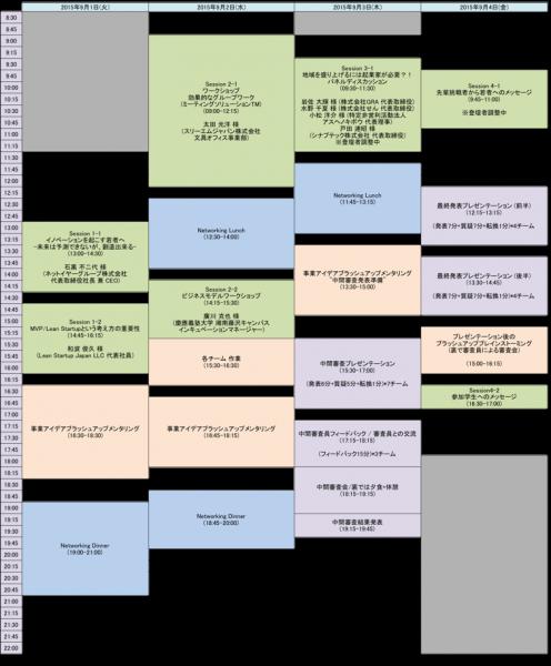 2015USEK_seminar_timeline